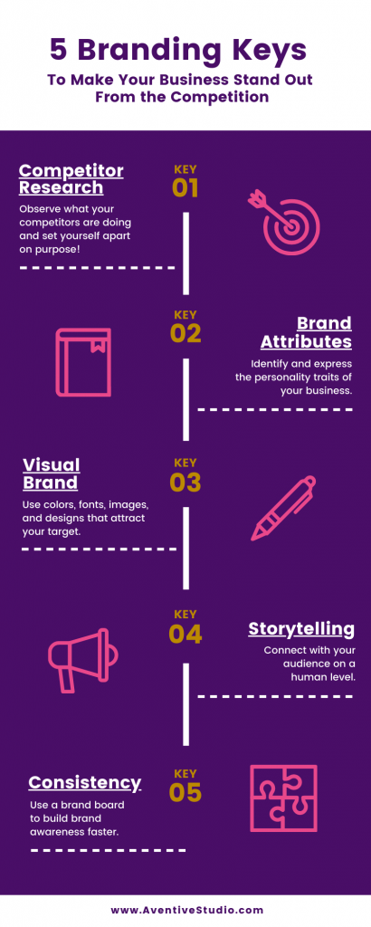 Infographic - 5 Branding Keys to Make Your Business Stand Out From The Competition