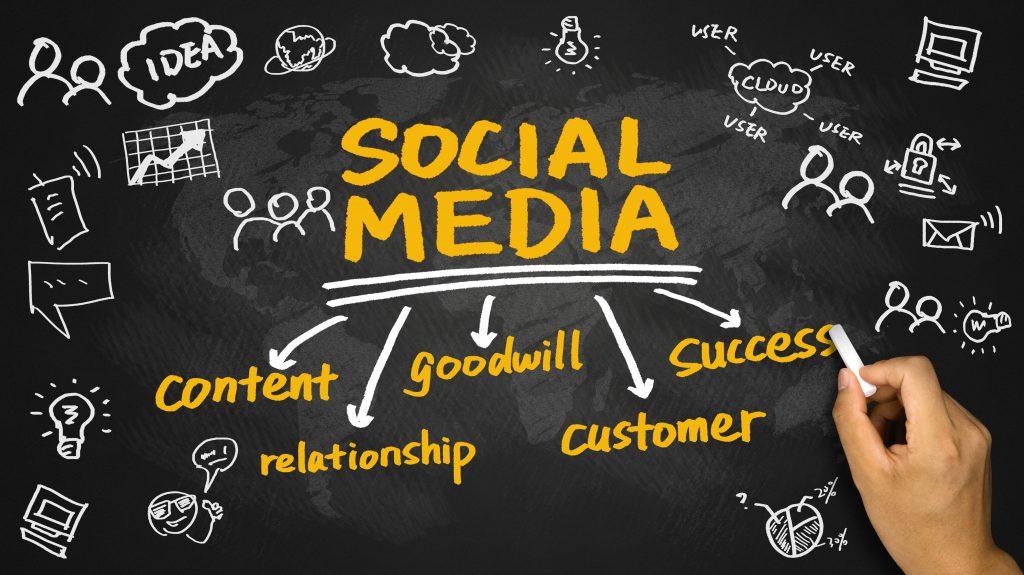 Social Media for wellness brands